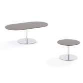 Lola Tables
