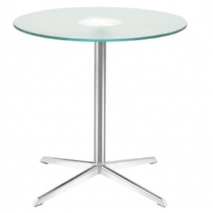 Gloss tables